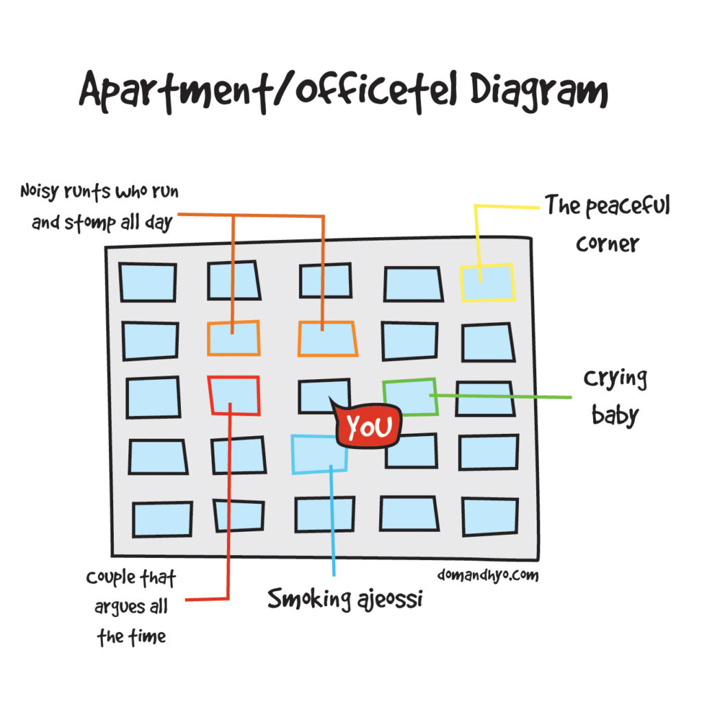 apartmentdiagram