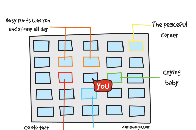 Life in Korea: Apartment/Officetel Diagram