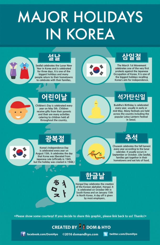 Major Important Holidays in Korea