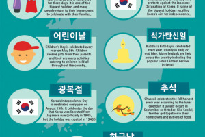 Korean Holidays