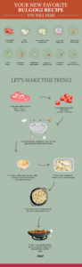Bulgogi Recipe