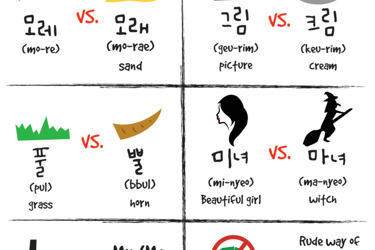 Vocabulary: Small Differences in Korean Pt.4