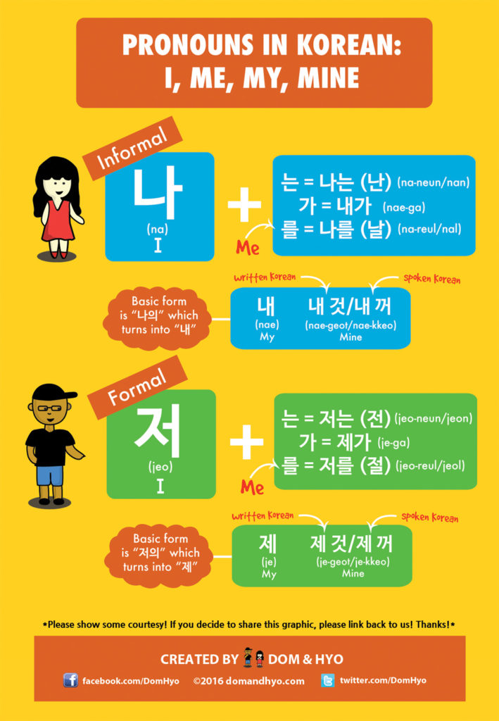 "Good Morning My Dear In Korean Language : Pronouns ""i me my mine in korean dom hyo korea"
