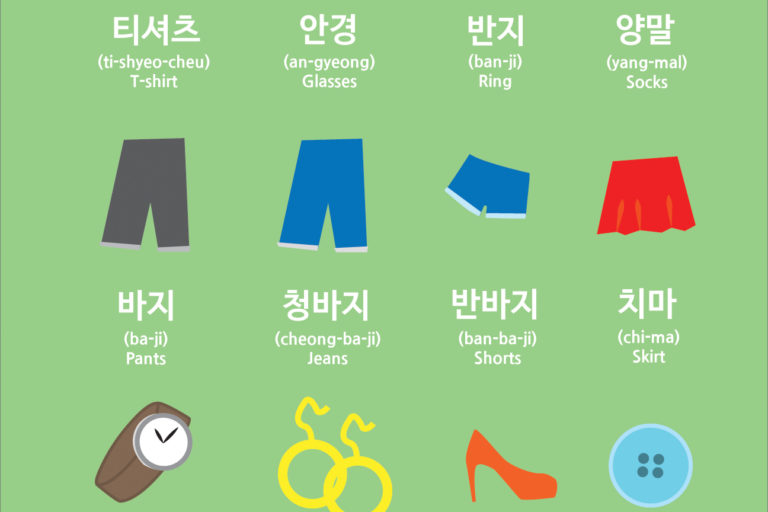 How to Say T-shirt, Shoes, Pants, and more in Korean