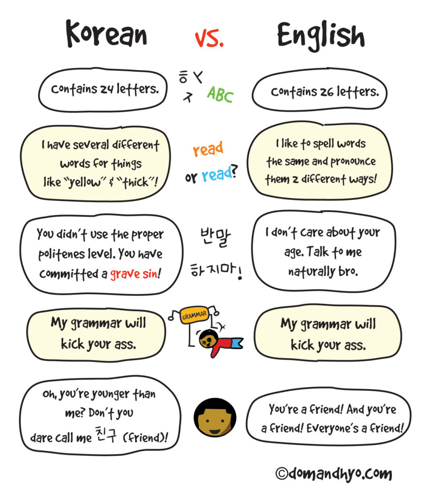 Good Morning My Dear In Korean Language : Korean vs english dom hyo learn with comics