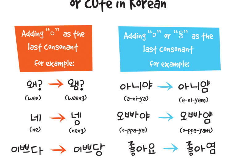 Making Words Cute or Casual in Korean