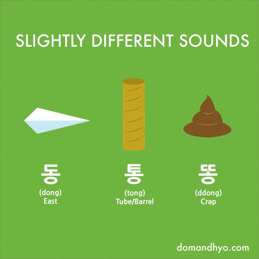 Slightly Different Sounds