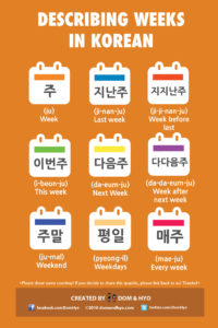 weeks in korean