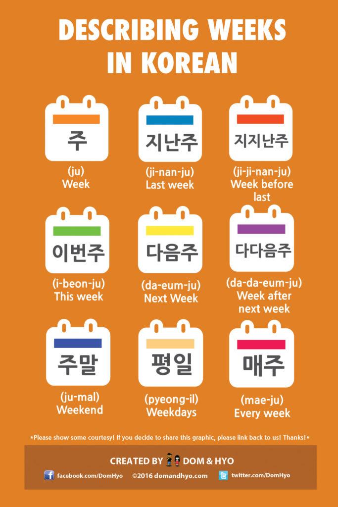 Last Week, This Week, Next Week in Korean and More