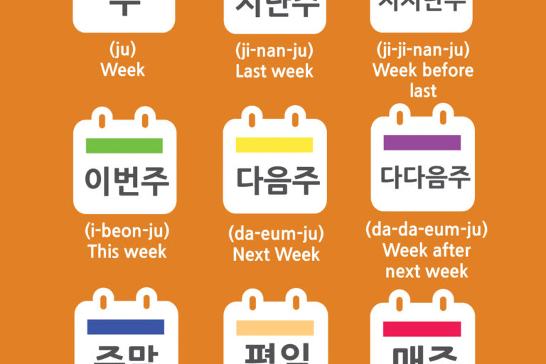 Vocabulary: Describing Weeks in Korean