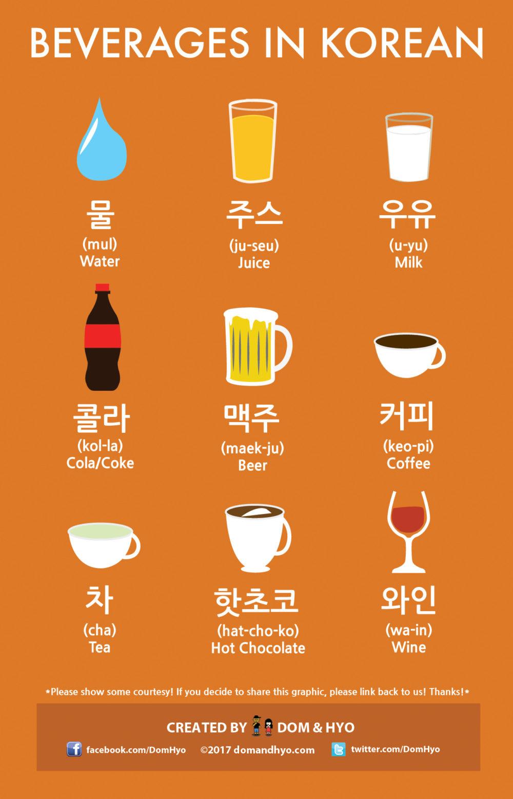 Korean Words for Beverages