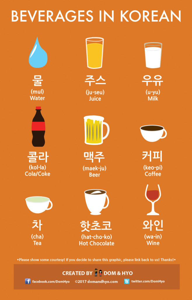 Good Morning My Dear In Korean Language : Korean vocabulary beverages in dom hyo learn