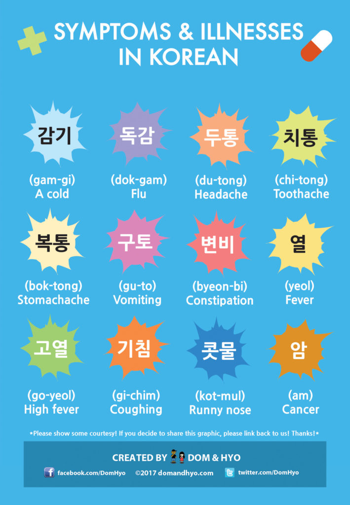 Illnesses & Sickness Korean Vocabulary