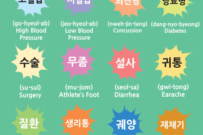 Symptoms & Illnesses in Korean Part 2