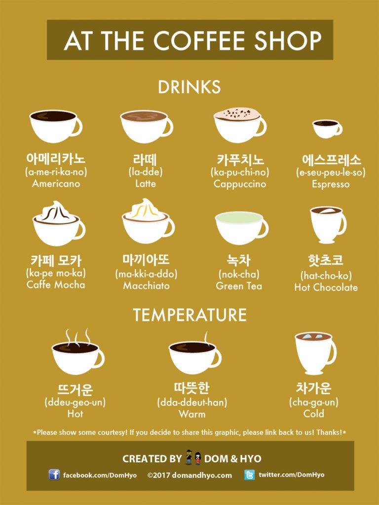 List Of Korean Food Words