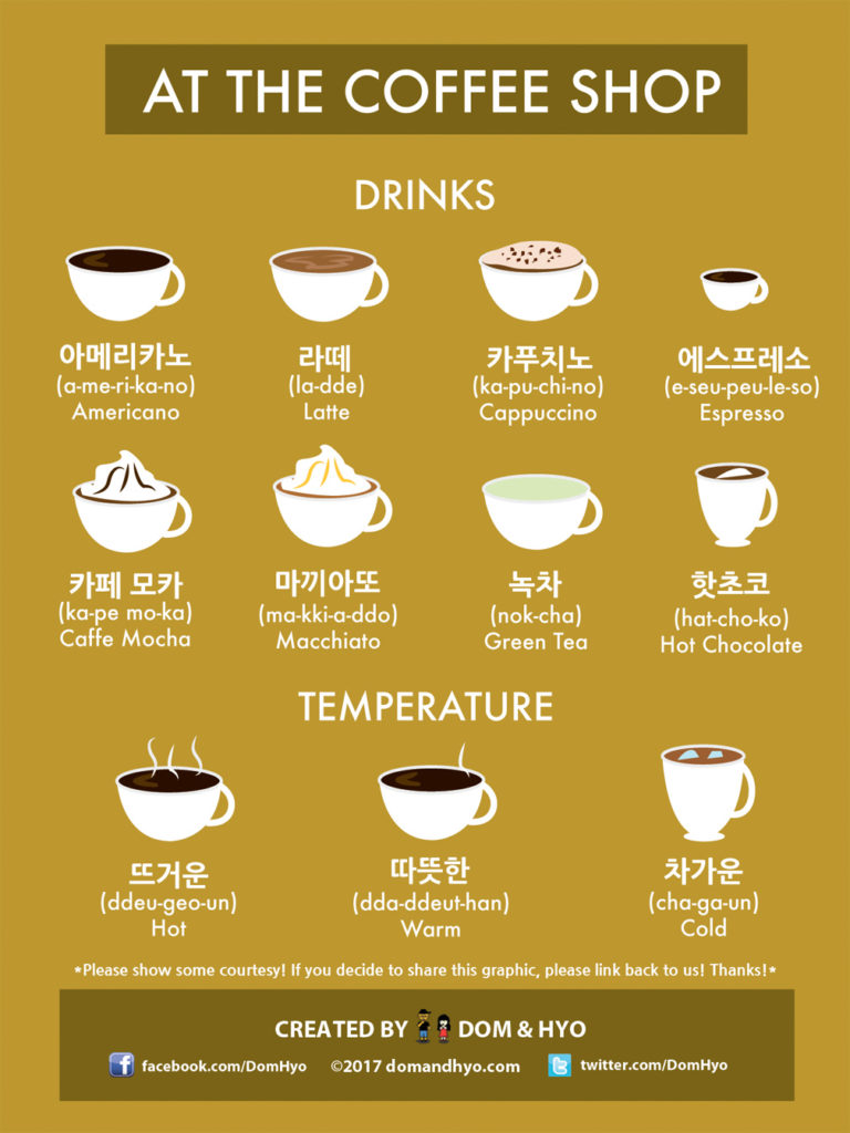 cofee shop, cafe, korean vocabulary