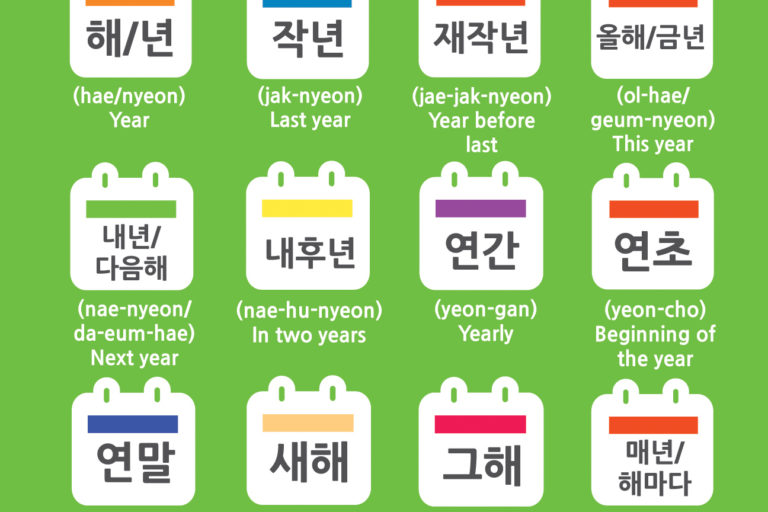 Korean Vocabulary: Time Words (Years)