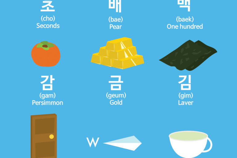 Common South Korean Last Names that are also Vocabulary Words