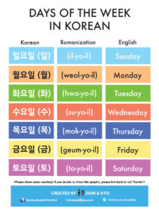 Days of the Week in Korean
