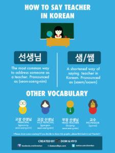How to Say Teacher in Korean