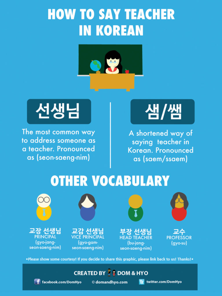 How to Say Teacher in Korean