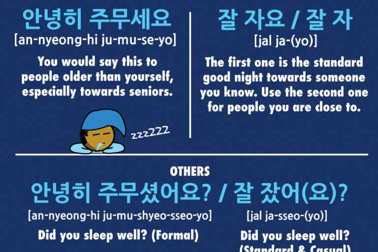 How to Say Good Night in Korean