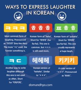 Lol in Korean (ㅋㅋㅋ)