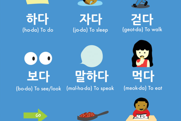 Basic Korean Verbs You Should Know (Pt.1)