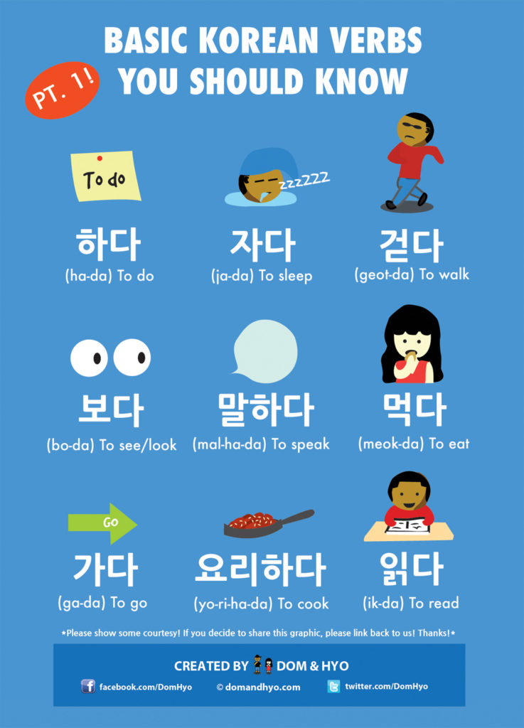 Korean Adjectives To Describe People Character And