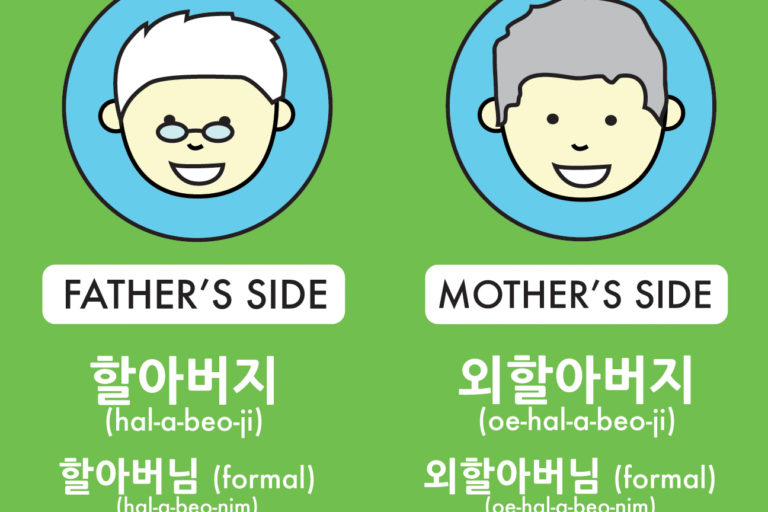 How to Say Grandpa in Korean