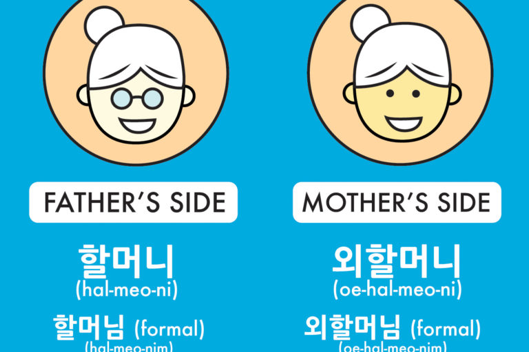 How to Say Grandma in Korean