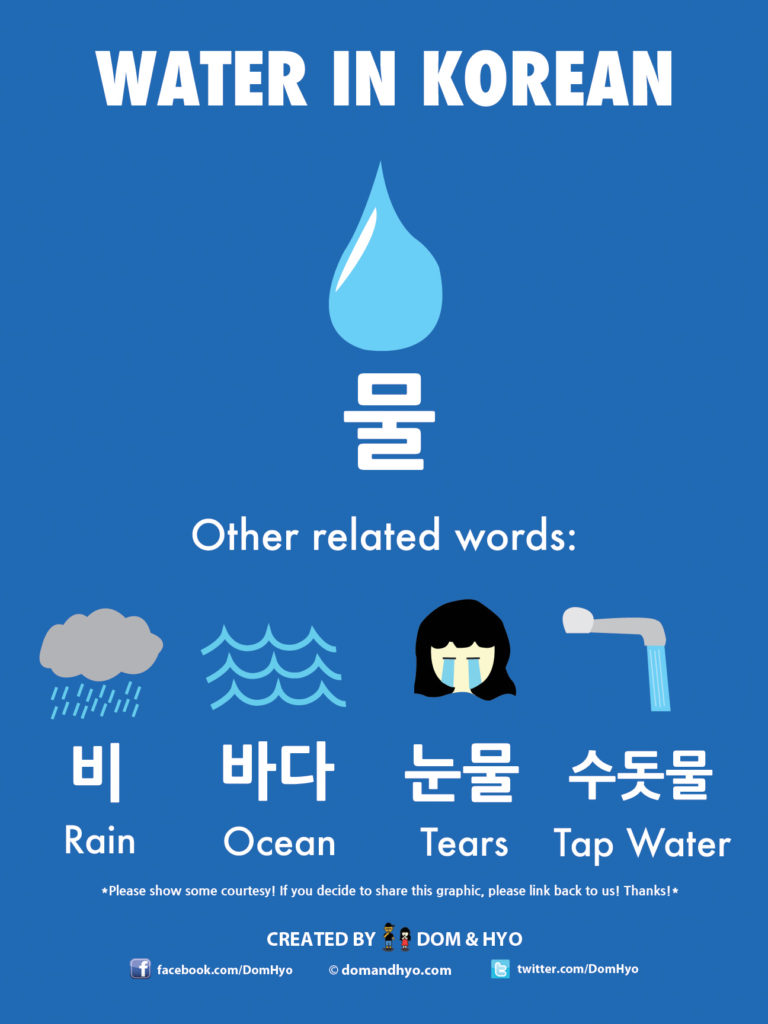How to Say Water in Korean