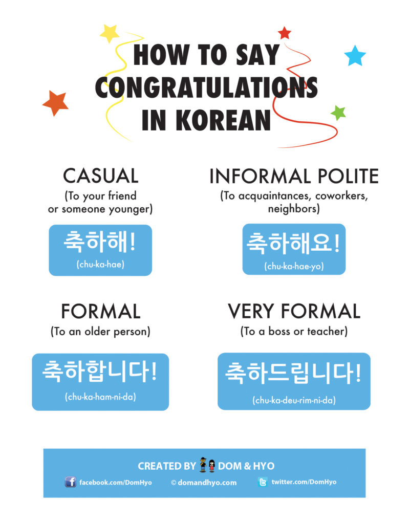 How To Say Congratulations In Korean Learn Basic Korean Vocabulary