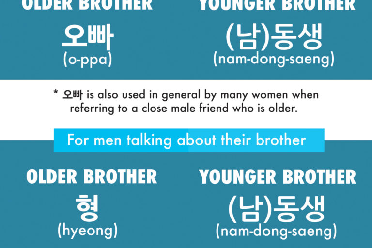 How to Say Brother in Korean