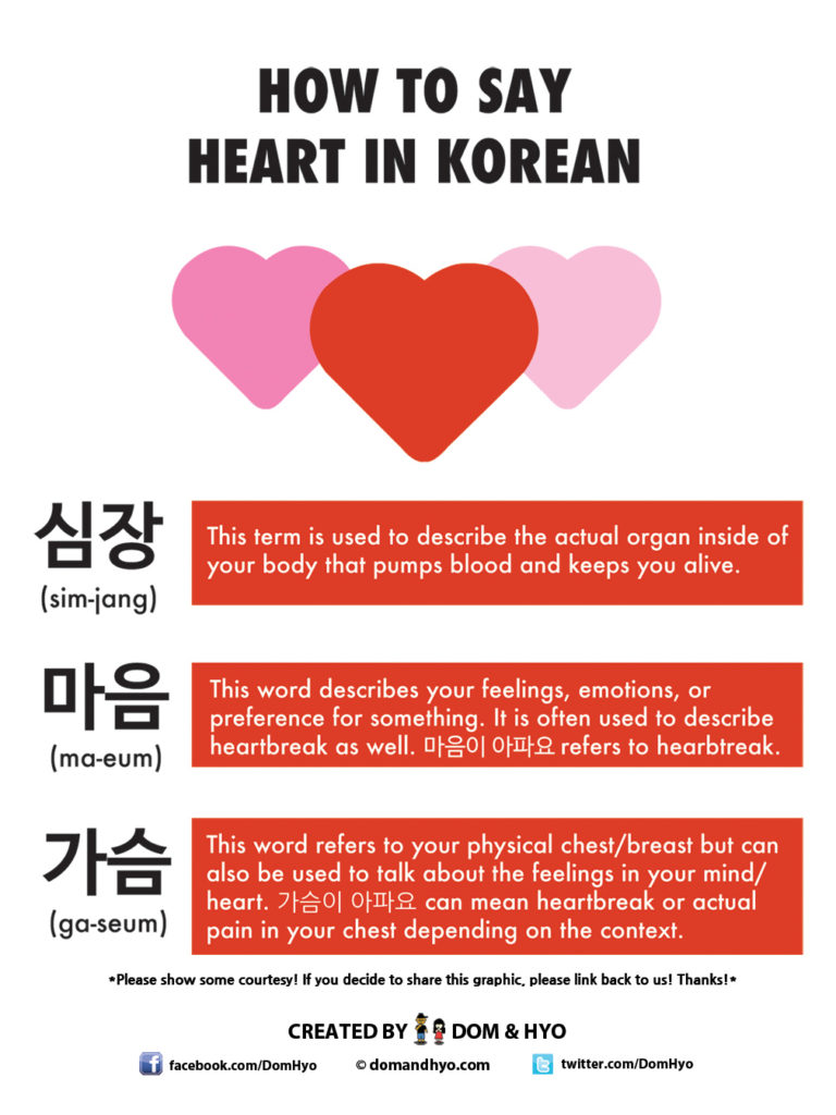 How to Say Heart in Korean