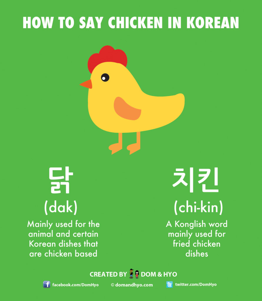 How to say chicken in Korean
