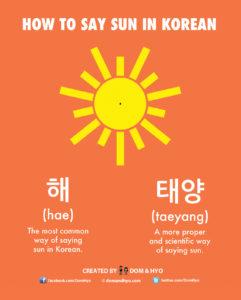 How to Say Sun in Korean