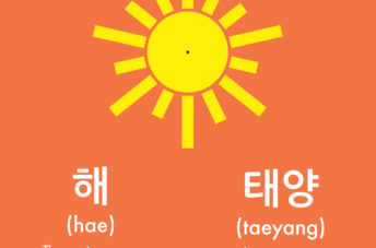 How to Say Sun in Korean