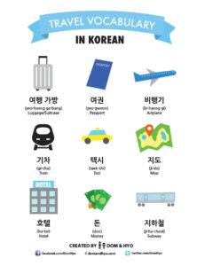 Travel Vocabulary in Korean