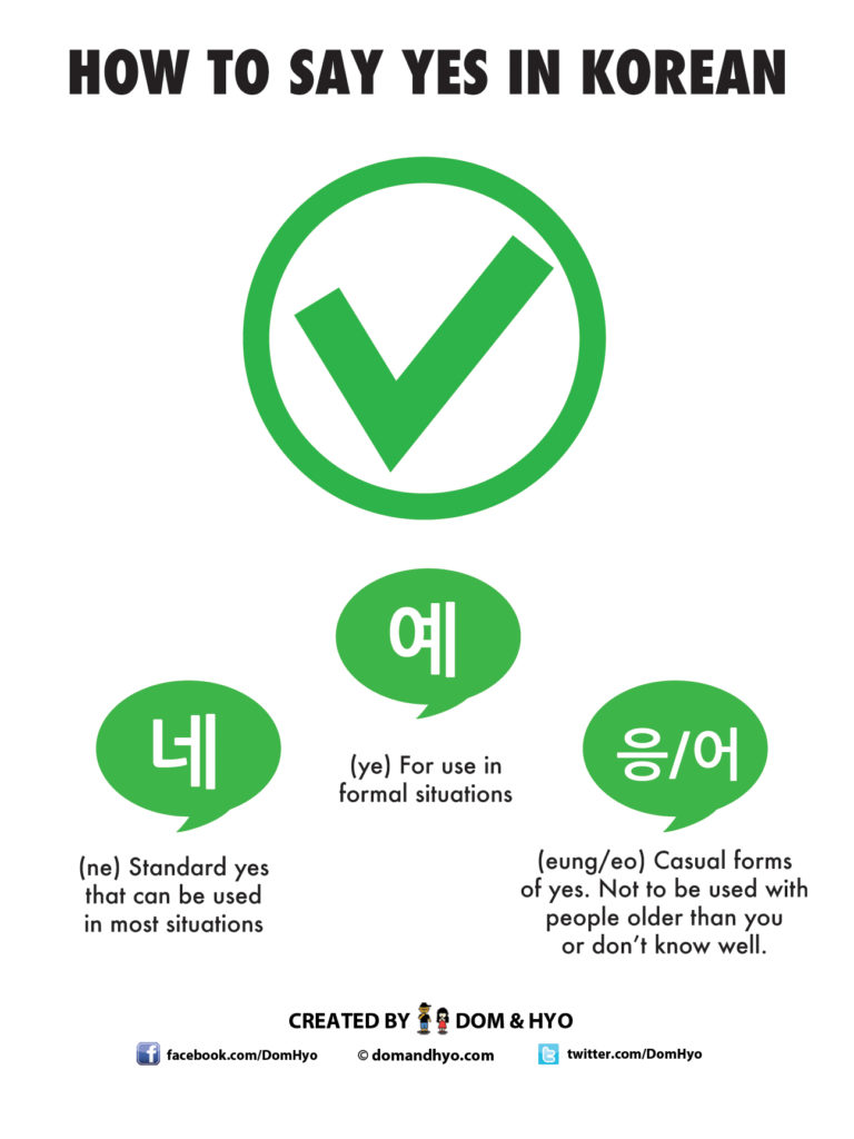 How to Say Yes in Korean