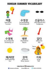 Summer Vocabulary in Korean