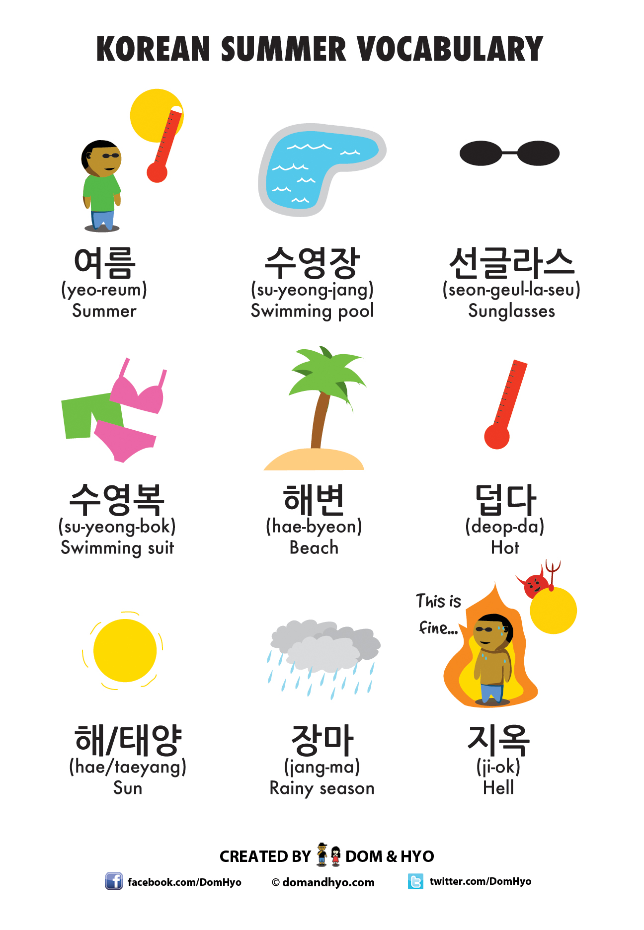 Summer Vocabulary in Korean