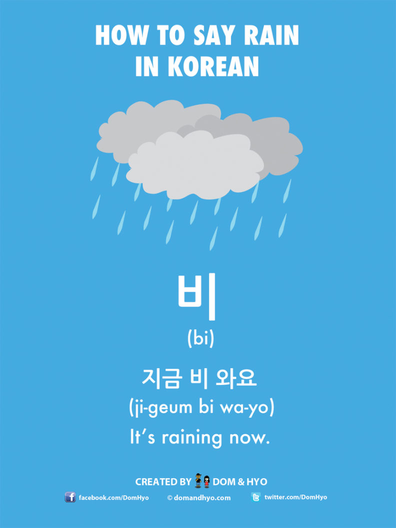 How to Say Rain in Korean