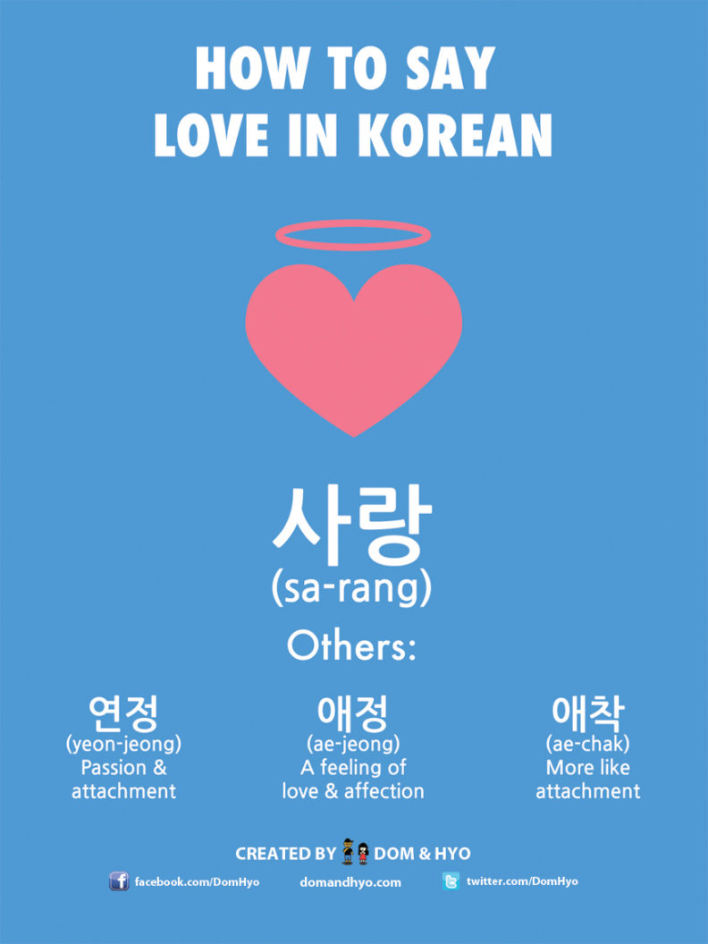 How to Say Love in Korean