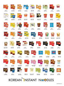 Korean Instant Noodles Chart - The Best