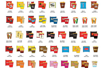 Korean Instant Noodles Chart - The Best