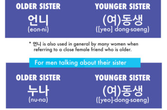 How to Say Sister in Korean