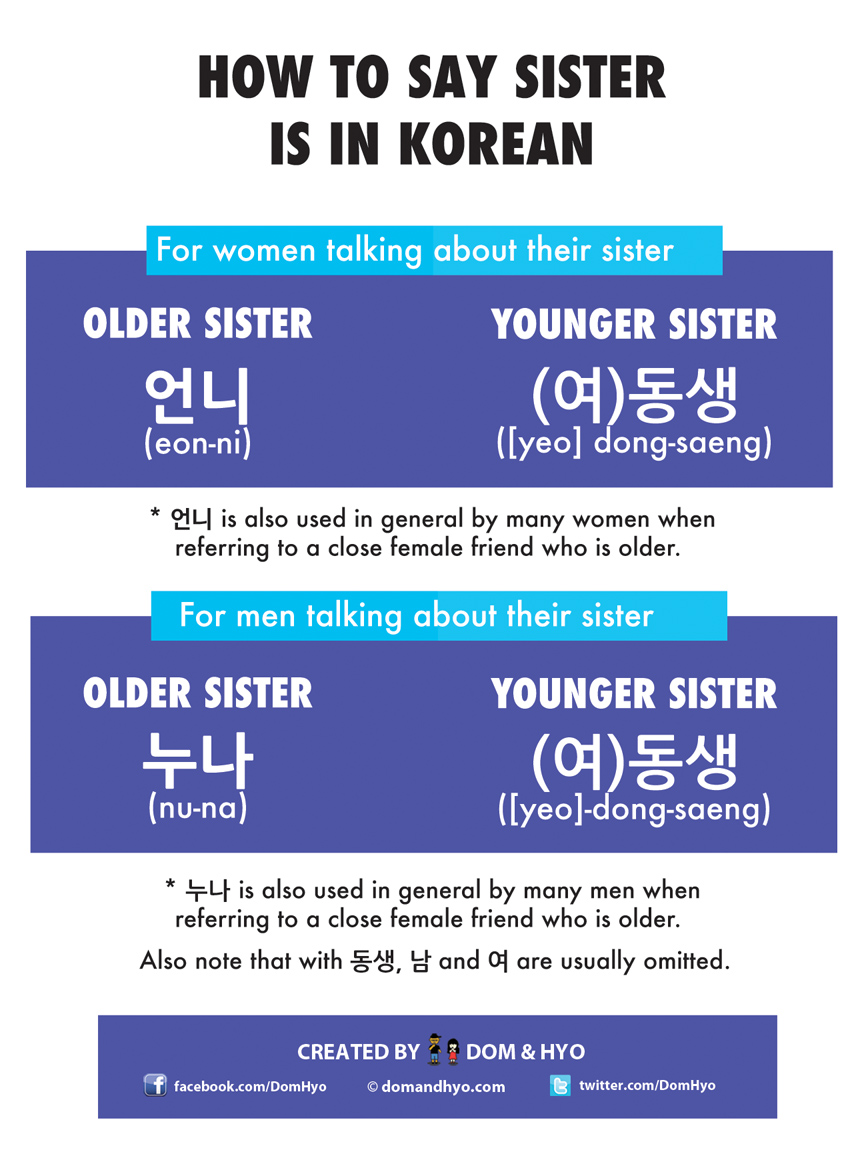 How to Say Sister in Korean | Learn Basic Korean Vocabulary & Phrases with  Dom & Hyo