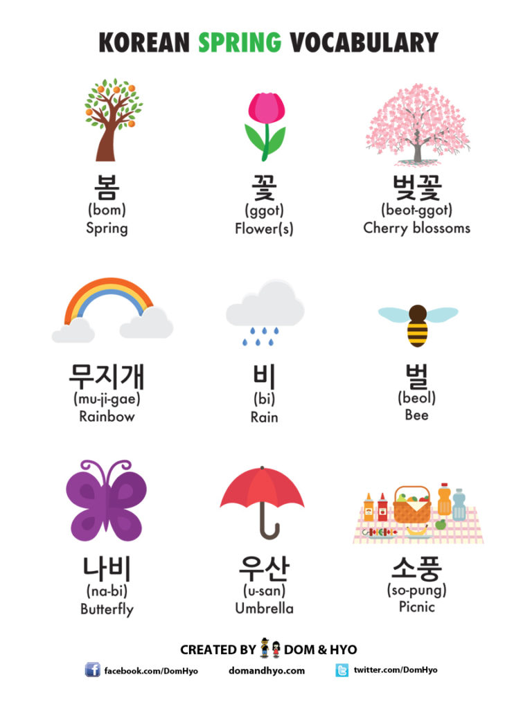 Spring Vocabulary in Korean