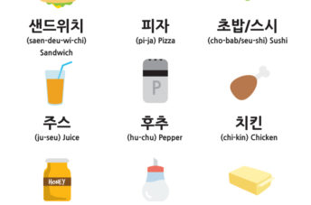 Types of Foods in Korean